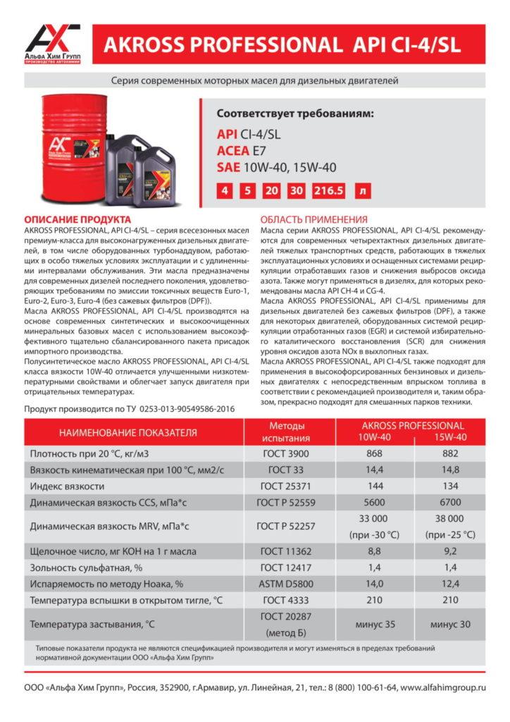 AKross Professional SAE 10W-40 API CI-4/SL ACEA E7